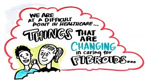 Things that are changing in caring for Fibroids